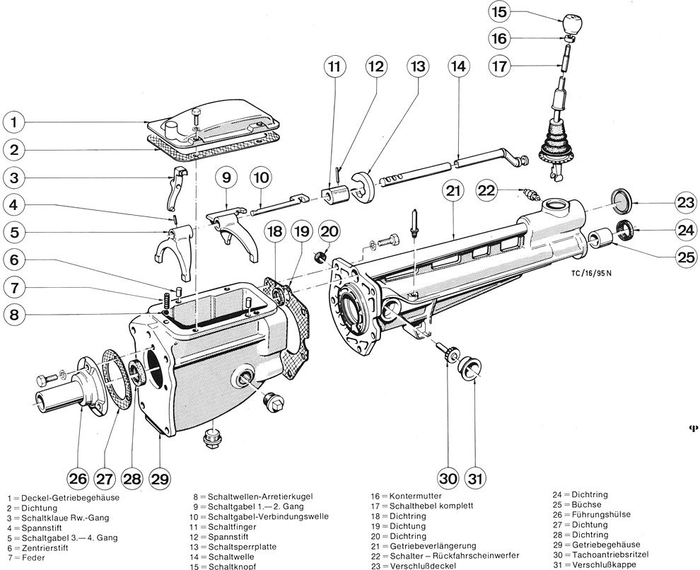 elementy składowe skrzyni biegów typ 3