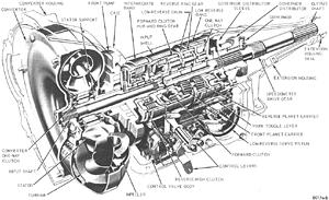 skrzynia biegów Ford typ C4